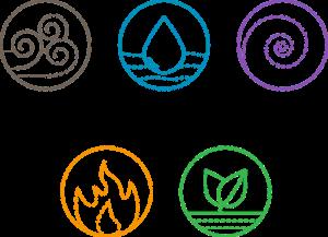 Pet elementov. Voda, zrak, zemlja, ogenj in eter.